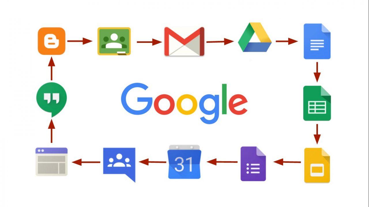ką Google žino apie mane?
